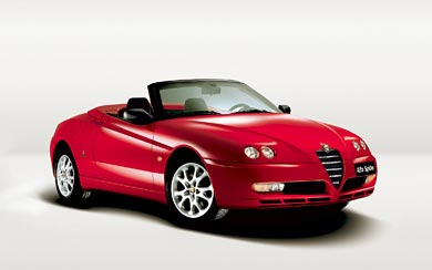 2003 Alfa Romeo Spider wallpaper thumbnail.