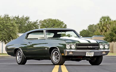 1970 Chevrolet Chevelle SS Coupe wallpaper thumbnail.